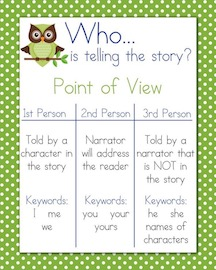 Point of View & Viewpoint